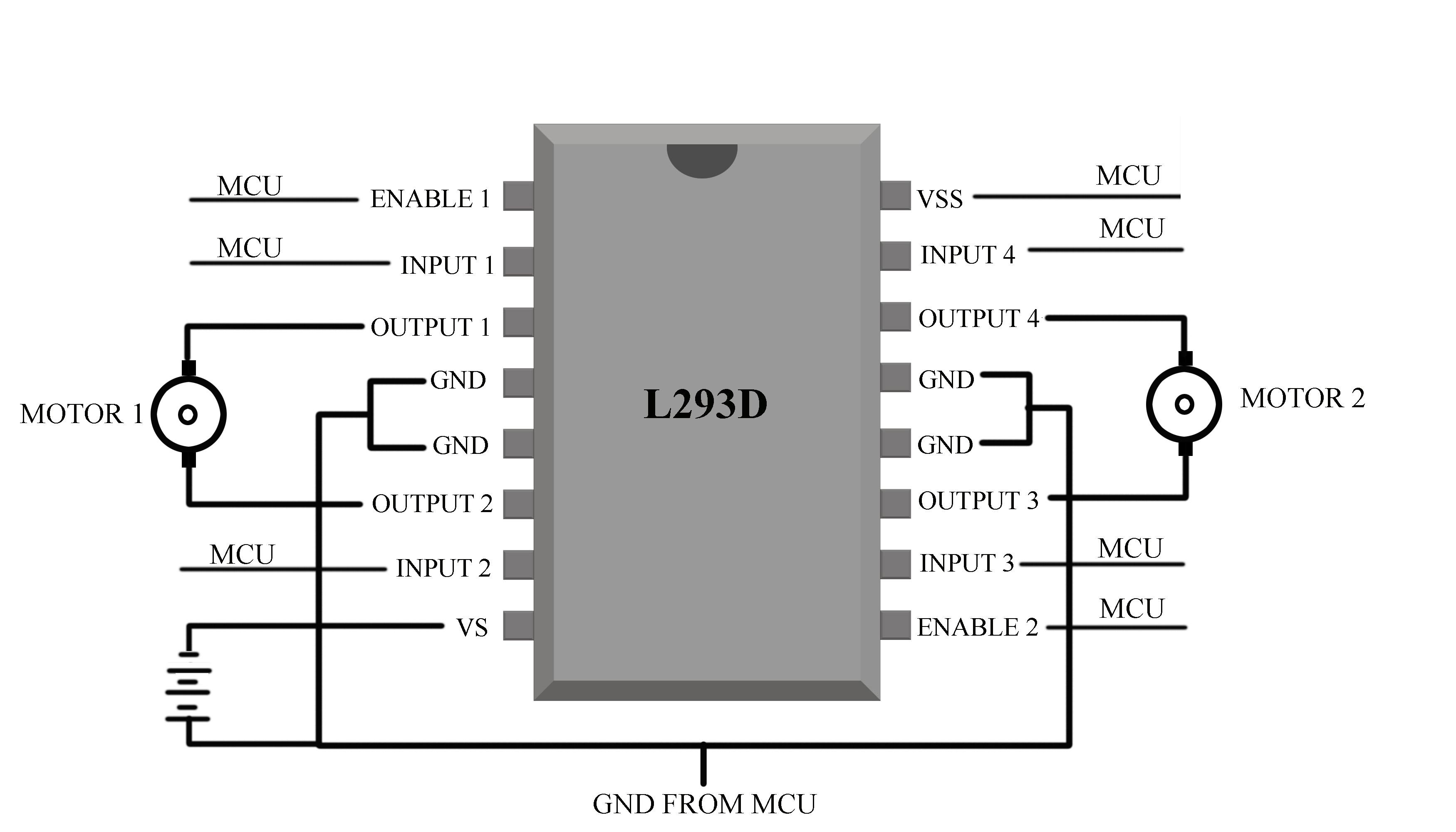 l293d, dc motor drivepn junction lab